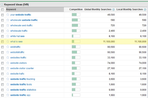 how to find google keyword tool