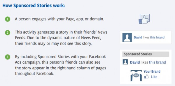Facebook Sponsored Stories 2 600x295 Facebook Advertising Guide: All Ad Types and Specs